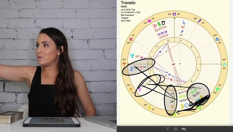 Wonder Girl Astrology | Home