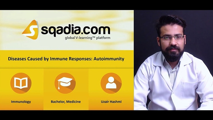 Diseases Caused by Immune Responses: Autoimmunity