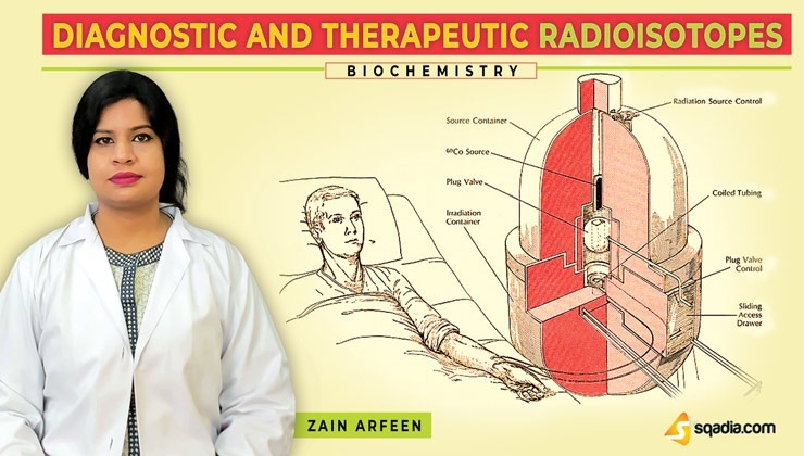 Diagnostic and Therapeutic Radioisotopes