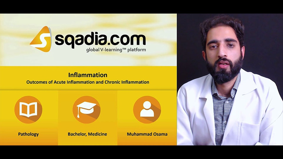 Adtb7casqoawslijdfwm 180313 s4 osama muhammad outcomes of acute inflammation and chronic inflammation