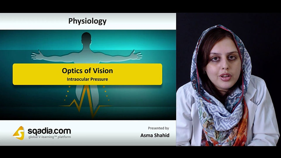 Cesp2fq3qsuz9ea3ugki 180723 t5 shahid asma intraocular pressure