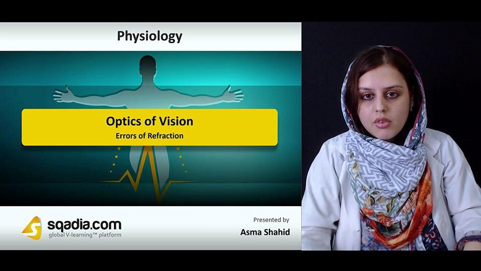 Zr4tjmv5teqbhh7e7hka 180723 t3 shahid asma errors of refraction