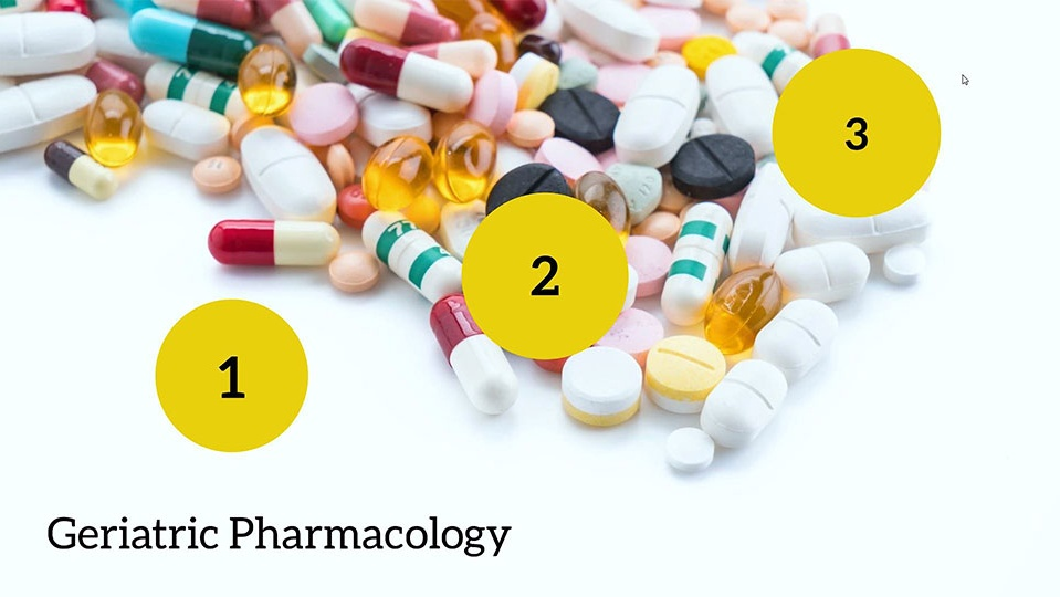 Data 2fimages 2f2cpaudrfqfc7ynv7m0kg 181107 s0 afzal sidra geriatric pharmacology intro